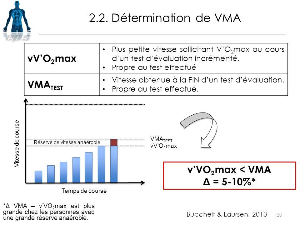 20 2.2. Détermination de VMA v'VO 2 max < VMA Δ = 5-10%* vV'O 2 max Plus petite vitesse sollicitant V'O 2 max au cours d'un test d'évaluation incrémen