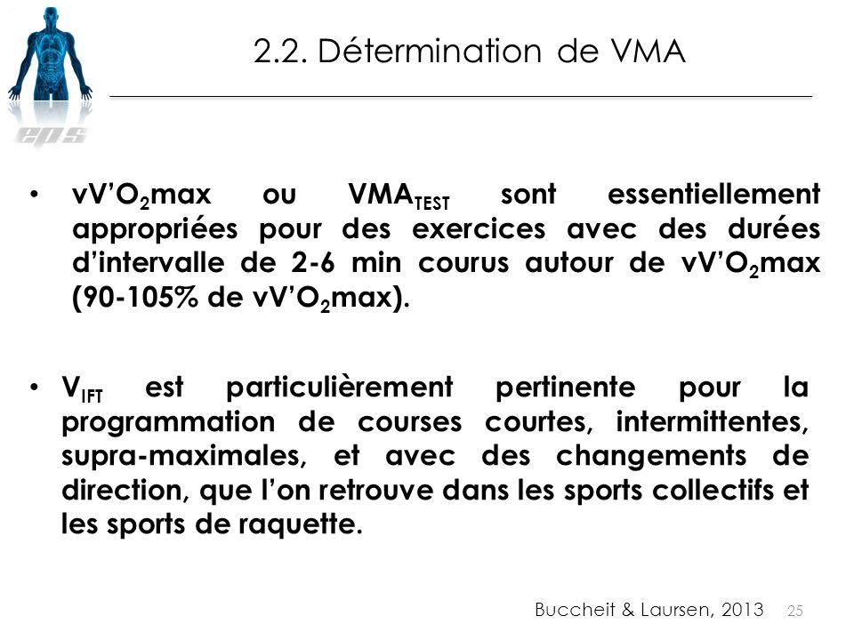 25 Buccheit & Laursen, 2013 2.2. Détermination de VMA vV'O 2 max ou VMA TEST sont essentiellement appropriées pour des exercices avec des durées d'int