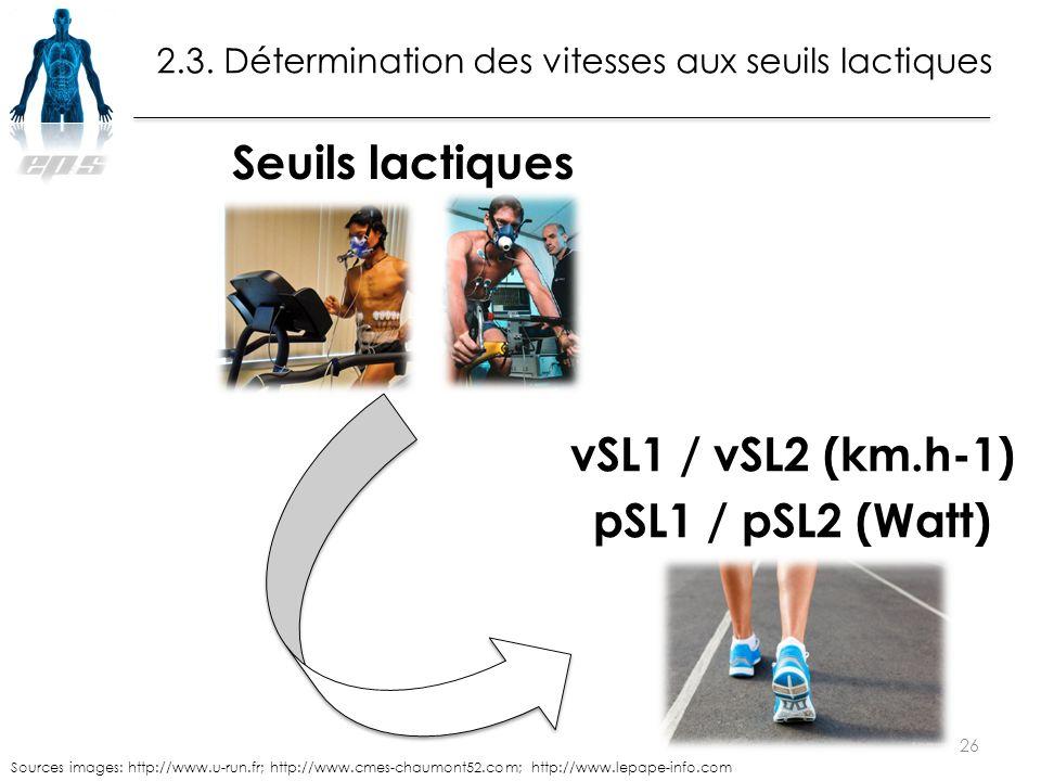 vSL1 / vSL2 (km.h-1) pSL1 / pSL2 (Watt) 26 Sources images: http://www.u-run.fr; http://www.cmes-chaumont52.com; http://www.lepape-info.com Seuils lact