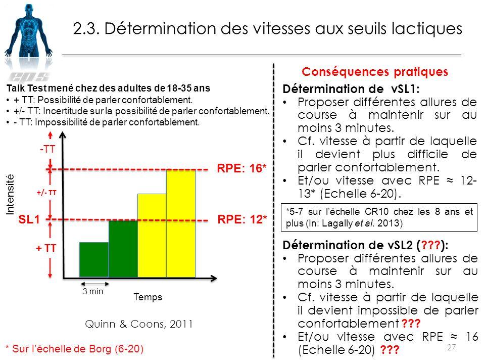 27 2.3. Détermination des vitesses aux seuils lactiques Talk Test mené chez des adultes de 18-35 ans + TT: Possibilité de parler confortablement. +/-