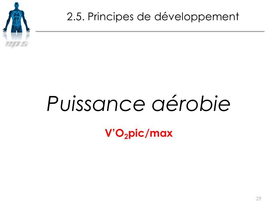 Puissance aérobie 29 2.5. Principes de développement V'O 2 pic/max