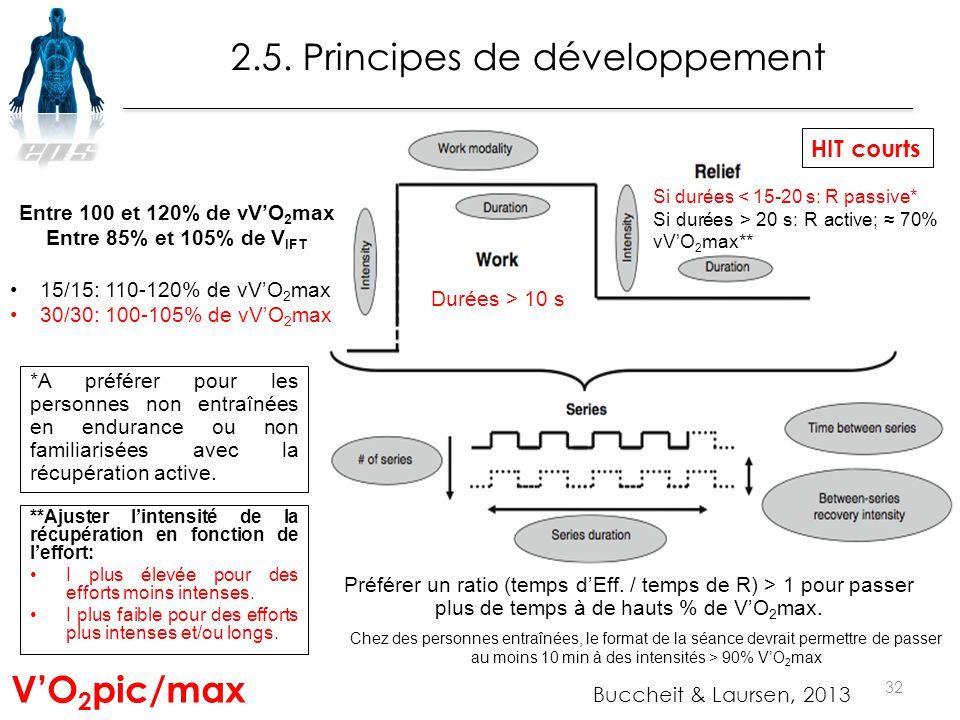 32 Durées > 10 s Si durées < 15-20 s: R passive* Si durées > 20 s: R active; ≈ 70% vV'O 2 max** *A préférer pour les personnes non entraînées en endur