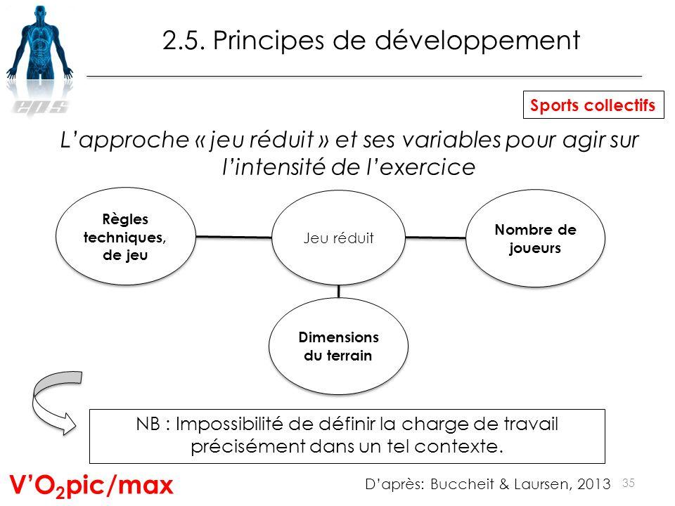 NB : Impossibilité de définir la charge de travail précisément dans un tel contexte. 35 2.5. Principes de développement V'O 2 pic/max D'après: Bucchei