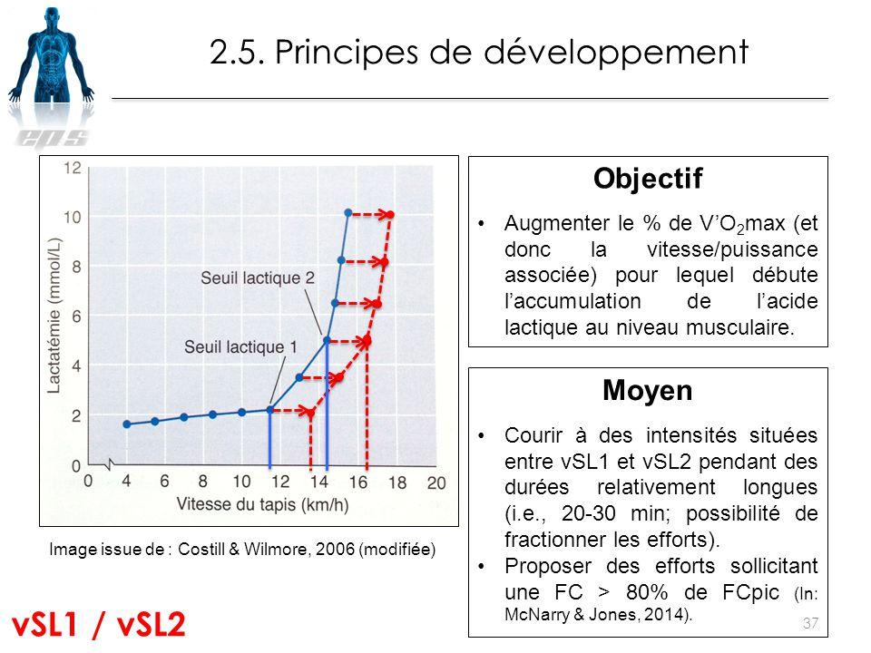 37 2.5. Principes de développement vSL1 / vSL2 Objectif Augmenter le % de V'O 2 max (et donc la vitesse/puissance associée) pour lequel débute l'accum