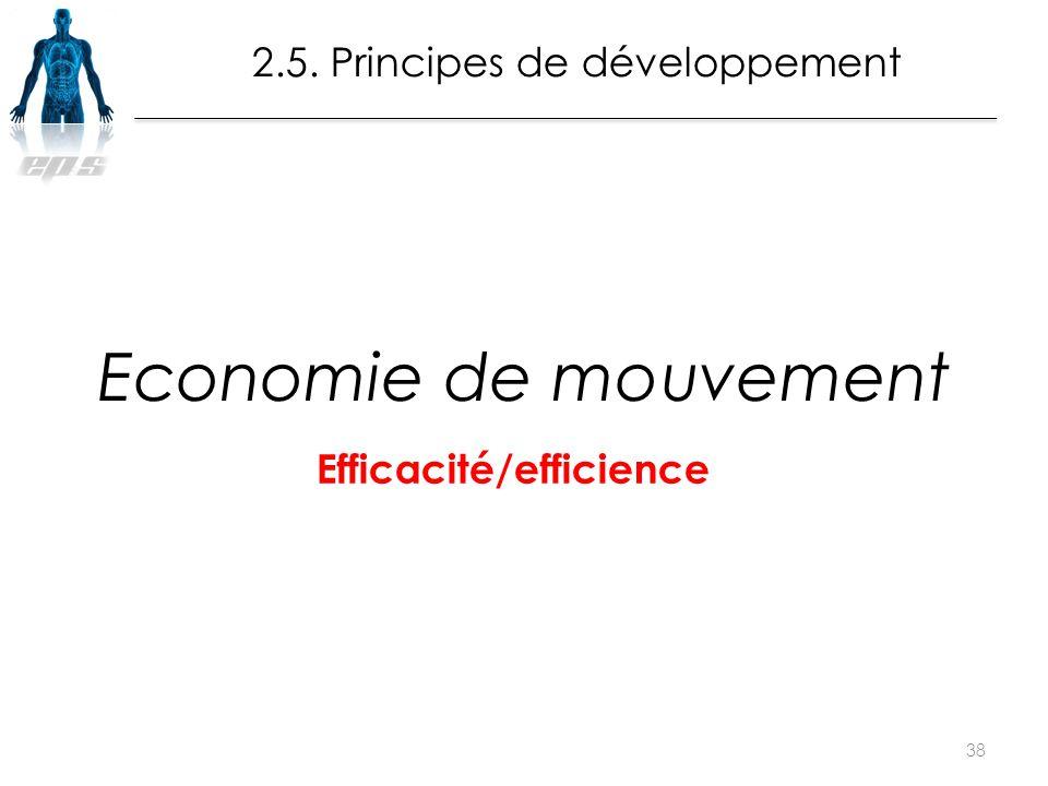 Economie de mouvement 38 2.5. Principes de développement Efficacité/efficience