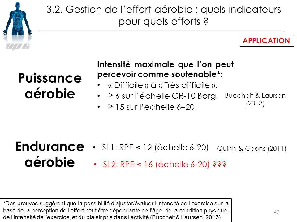 Intensité maximale que l'on peut percevoir comme soutenable*: « Difficile » à « Très difficile ». ≥ 6 sur l'échelle CR-10 Borg. ≥ 15 sur l'échelle 6–2