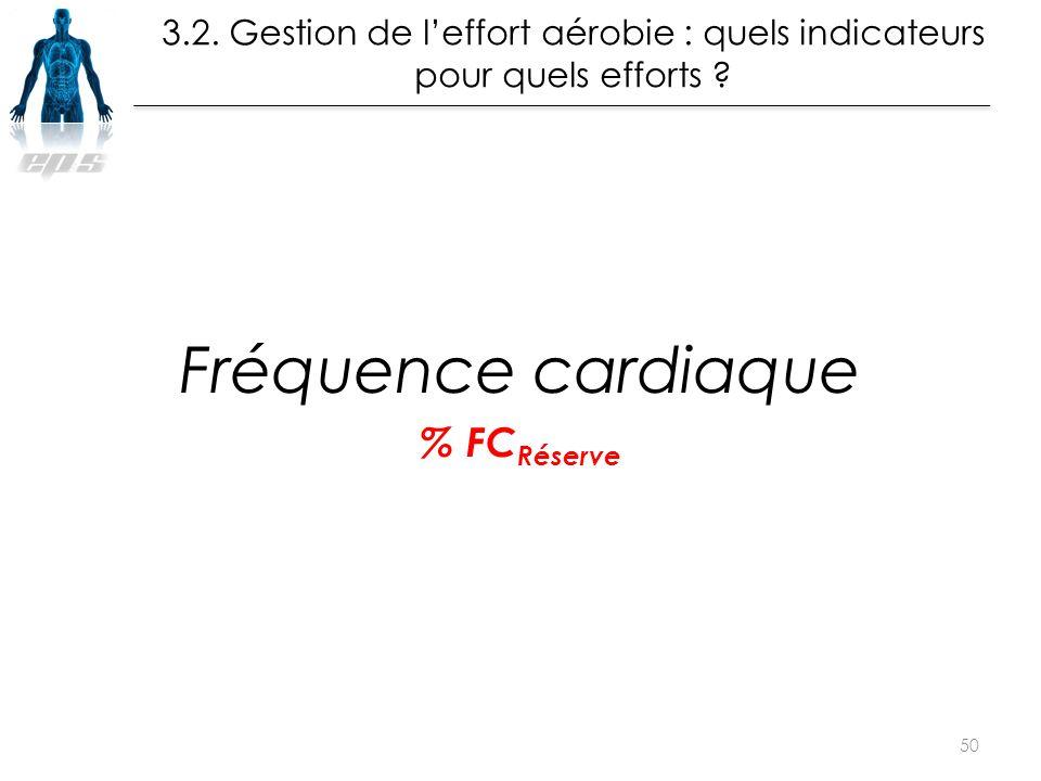 Fréquence cardiaque % FC Réserve 50 La leçon de Muscu en EPS Musculation : à partir de Quand ? Quoi ? La leçon de Muscu en EPS Musculation : à partir
