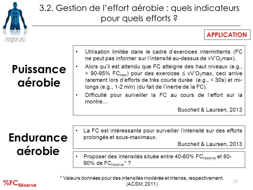 Utilisation limitée dans le cadre d'exercices intermittents (FC ne peut pas informer sur l'intensité au-dessus de vV'O 2 max). Alors qu'il est attendu