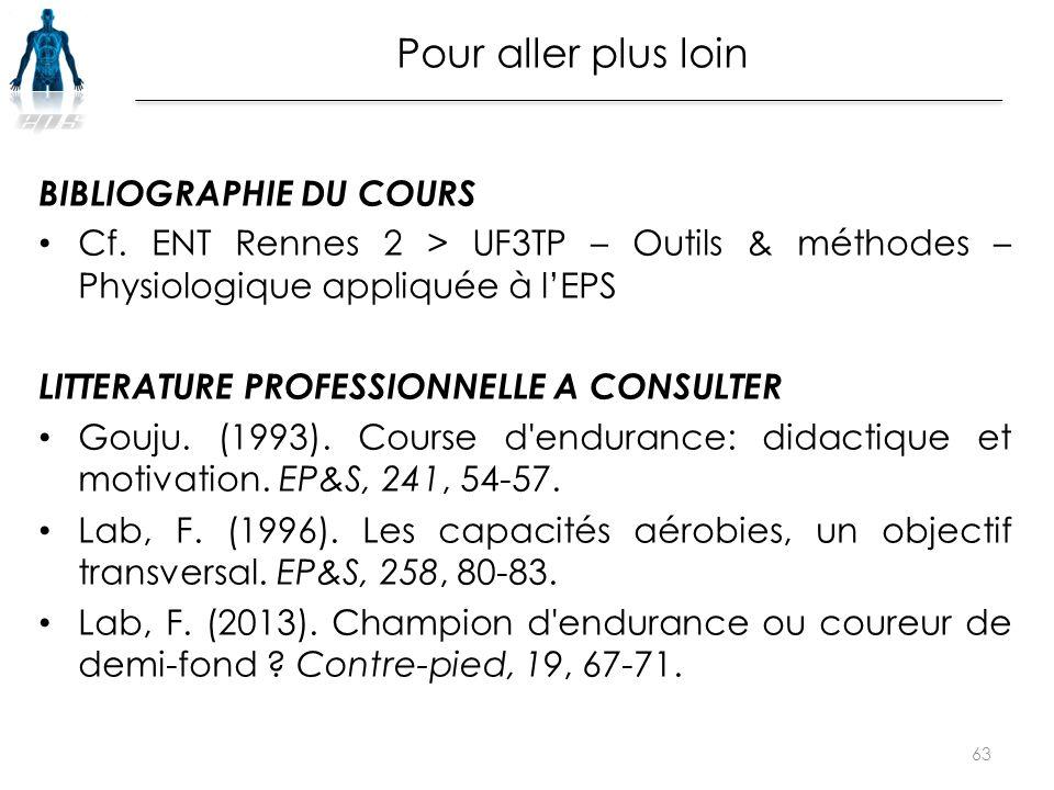 BIBLIOGRAPHIE DU COURS Cf. ENT Rennes 2 > UF3TP – Outils & méthodes – Physiologique appliquée à l'EPS LITTERATURE PROFESSIONNELLE A CONSULTER Gouju. (
