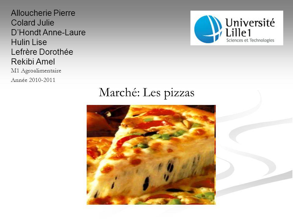 Alloucherie Pierre Colard Julie D'Hondt Anne-Laure Hulin Lise Lefrère Dorothée Rekibi Amel M1 Agroalimentaire Année 2010-2011 Marché: Les pizzas