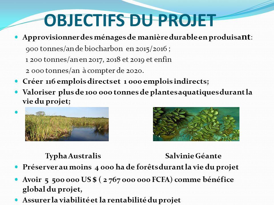 OBJECTIFS DU PROJET Approvisionner des ménages de manière durable en produisa nt : 900 tonnes/an de biocharbon en 2015/2016 ; 1 200 tonnes/an en 2017, 2018 et 2019 et enfin 2 000 tonnes/an à compter de 2020.