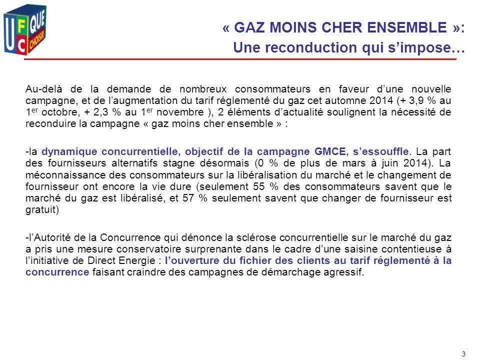 3 « GAZ MOINS CHER ENSEMBLE »: Une reconduction qui s'impose… Au-delà de la demande de nombreux consommateurs en faveur d'une nouvelle campagne, et de l'augmentation du tarif réglementé du gaz cet automne 2014 (+ 3,9 % au 1 er octobre, + 2,3 % au 1 er novembre ), 2 éléments d'actualité soulignent la nécessité de reconduire la campagne « gaz moins cher ensemble » : -la dynamique concurrentielle, objectif de la campagne GMCE, s'essouffle.
