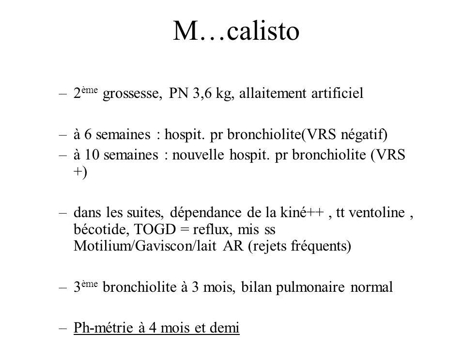M…calisto –2 ème grossesse, PN 3,6 kg, allaitement artificiel –à 6 semaines : hospit. pr bronchiolite(VRS négatif) –à 10 semaines : nouvelle hospit. p