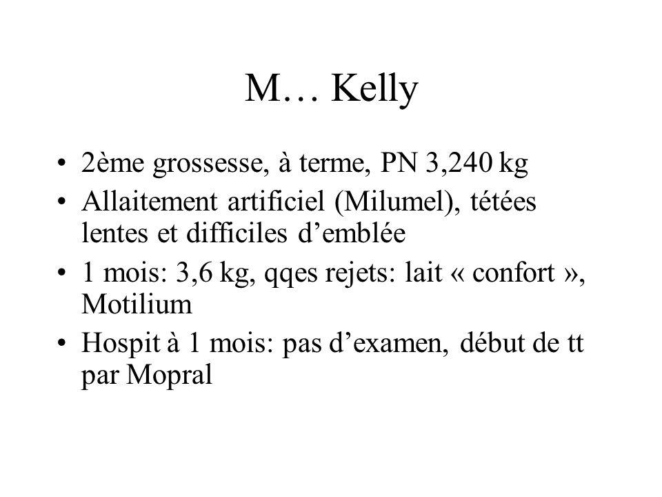 M… Kelly 2ème grossesse, à terme, PN 3,240 kg Allaitement artificiel (Milumel), tétées lentes et difficiles d'emblée 1 mois: 3,6 kg, qqes rejets: lait