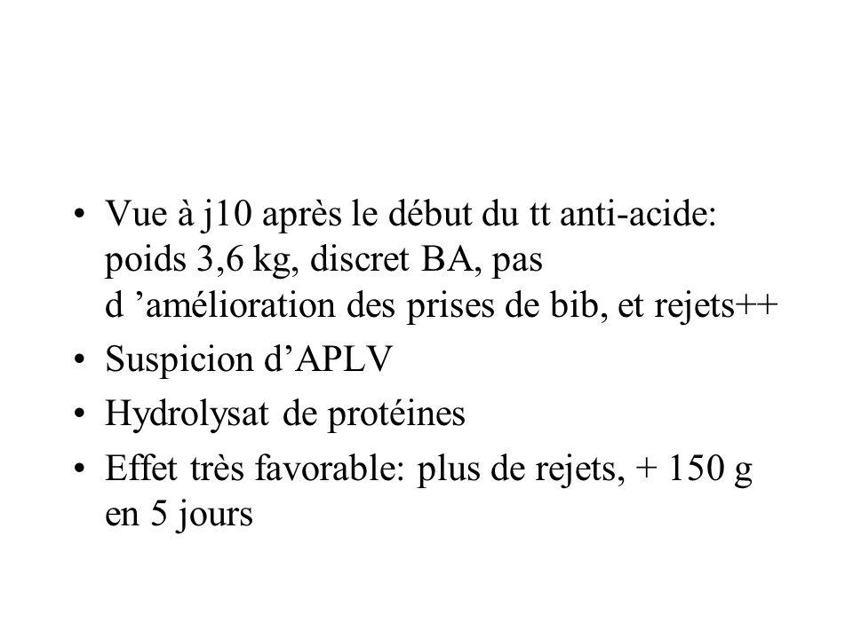 Vue à j10 après le début du tt anti-acide: poids 3,6 kg, discret BA, pas d 'amélioration des prises de bib, et rejets++ Suspicion d'APLV Hydrolysat de