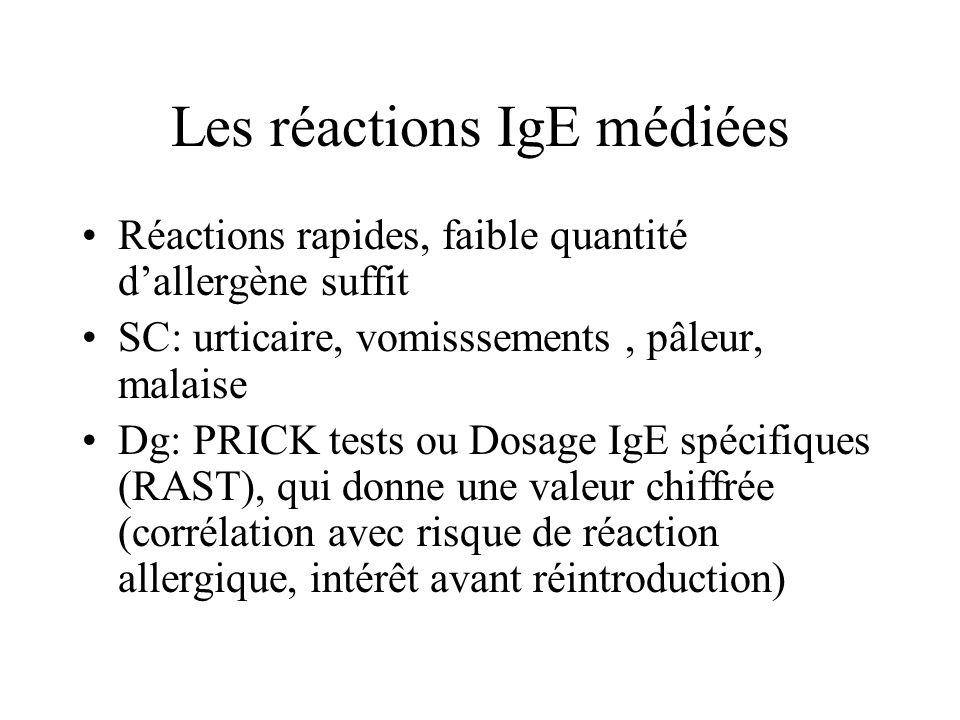 Les réactions IgE médiées Réactions rapides, faible quantité d'allergène suffit SC: urticaire, vomisssements, pâleur, malaise Dg: PRICK tests ou Dosag