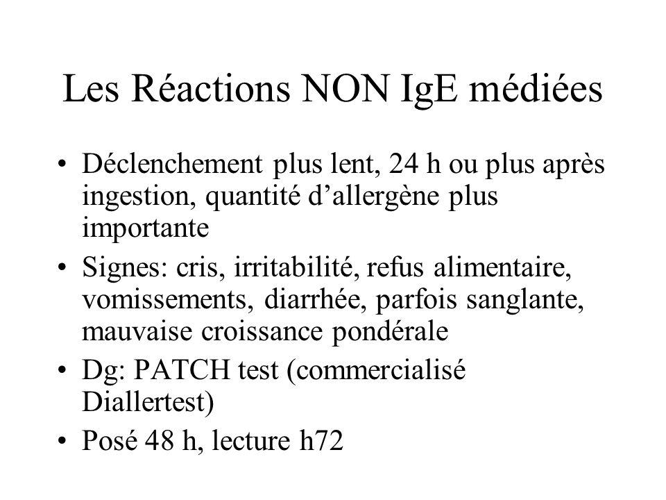 Les Réactions NON IgE médiées Déclenchement plus lent, 24 h ou plus après ingestion, quantité d'allergène plus importante Signes: cris, irritabilité,