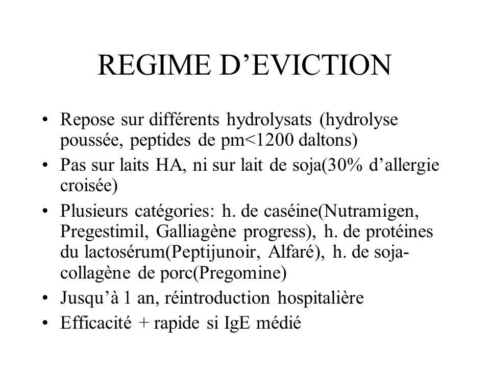 REGIME D'EVICTION Repose sur différents hydrolysats (hydrolyse poussée, peptides de pm<1200 daltons) Pas sur laits HA, ni sur lait de soja(30% d'aller