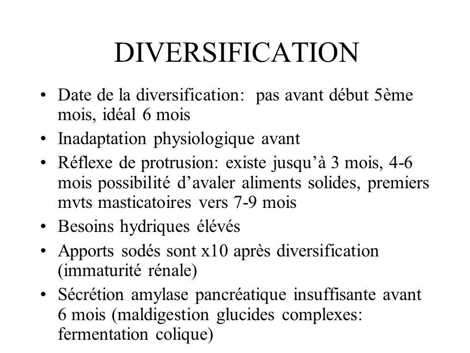 DIVERSIFICATION Date de la diversification: pas avant début 5ème mois, idéal 6 mois Inadaptation physiologique avant Réflexe de protrusion: existe jus