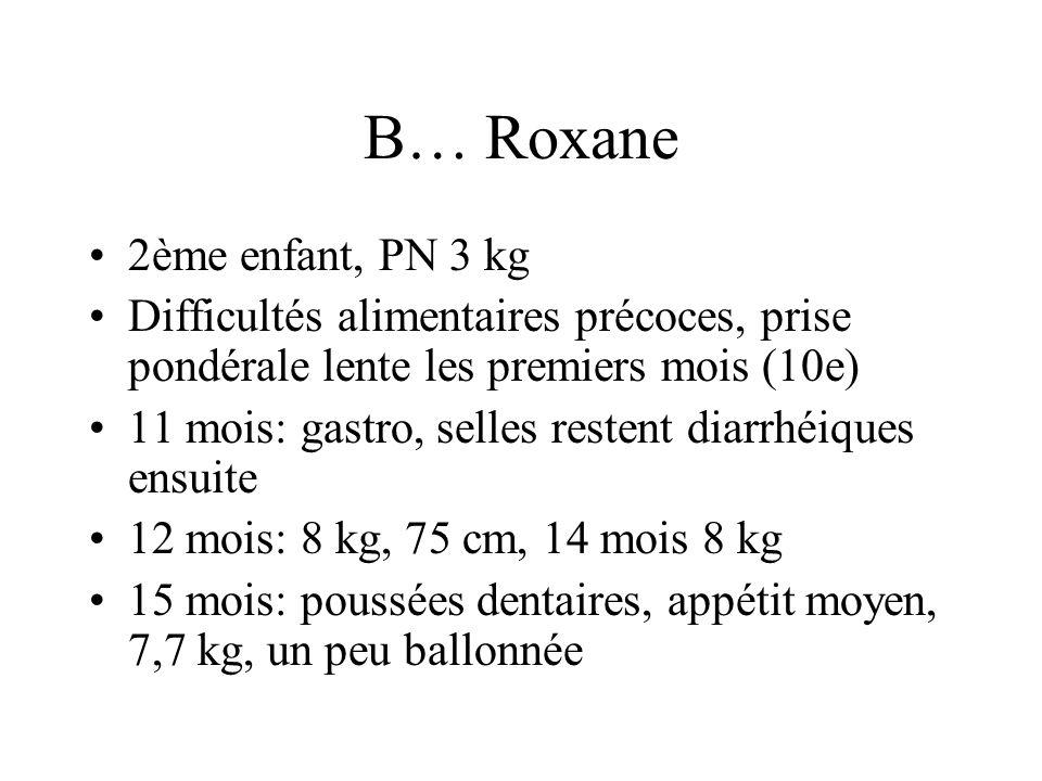 B… Roxane 2ème enfant, PN 3 kg Difficultés alimentaires précoces, prise pondérale lente les premiers mois (10e) 11 mois: gastro, selles restent diarrh