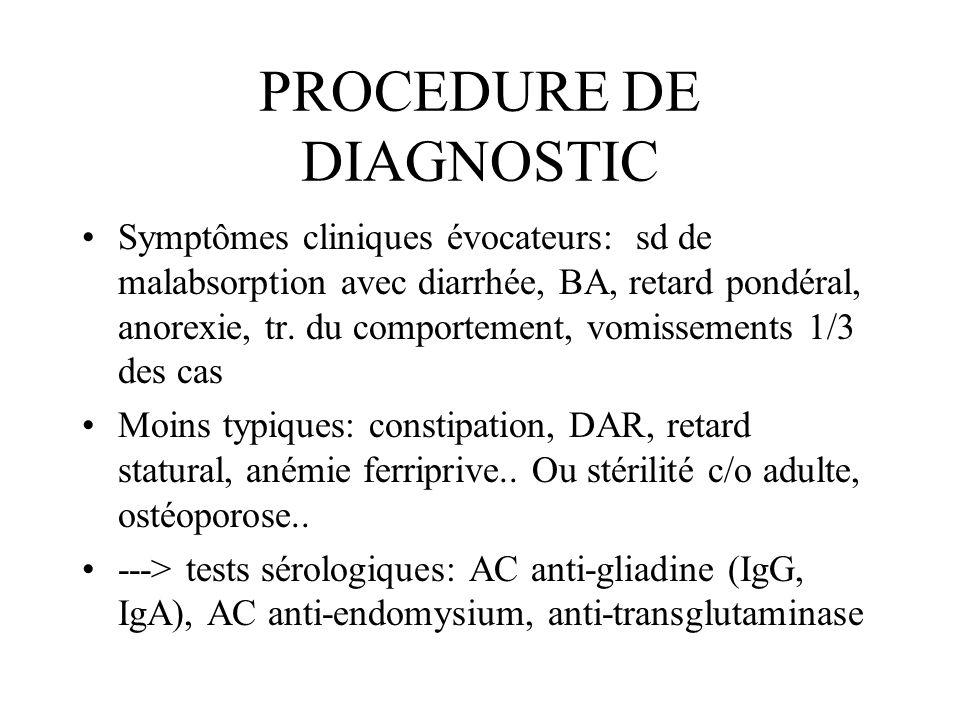 PROCEDURE DE DIAGNOSTIC Symptômes cliniques évocateurs: sd de malabsorption avec diarrhée, BA, retard pondéral, anorexie, tr. du comportement, vomisse