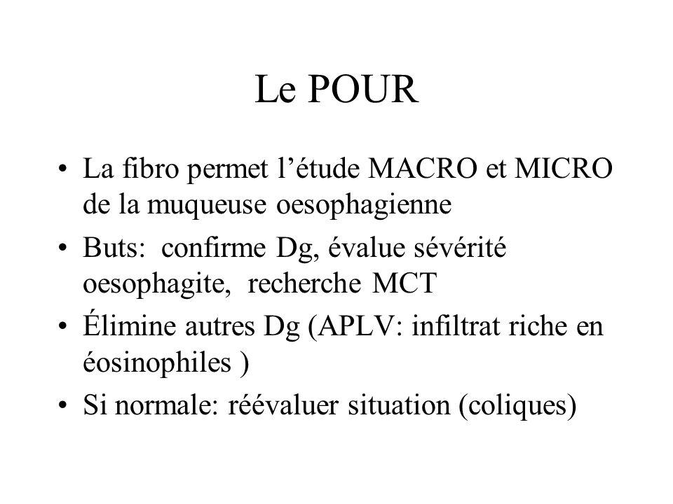 Le POUR La fibro permet l'étude MACRO et MICRO de la muqueuse oesophagienne Buts: confirme Dg, évalue sévérité oesophagite, recherche MCT Élimine autr