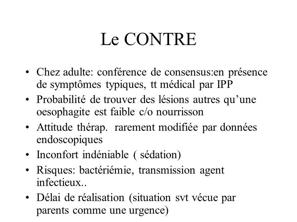 Le CONTRE Chez adulte: conférence de consensus:en présence de symptômes typiques, tt médical par IPP Probabilité de trouver des lésions autres qu'une