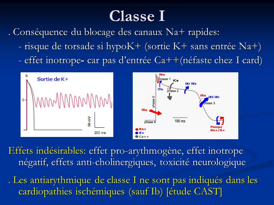 Classe I.