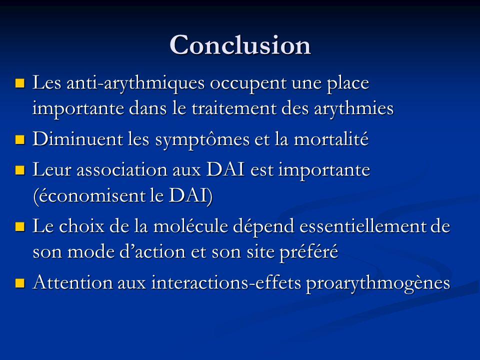 Conclusion Les anti-arythmiques occupent une place importante dans le traitement des arythmies Les anti-arythmiques occupent une place importante dans le traitement des arythmies Diminuent les symptômes et la mortalité Diminuent les symptômes et la mortalité Leur association aux DAI est importante (économisent le DAI) Leur association aux DAI est importante (économisent le DAI) Le choix de la molécule dépend essentiellement de son mode d'action et son site préféré Le choix de la molécule dépend essentiellement de son mode d'action et son site préféré Attention aux interactions-effets proarythmogènes Attention aux interactions-effets proarythmogènes