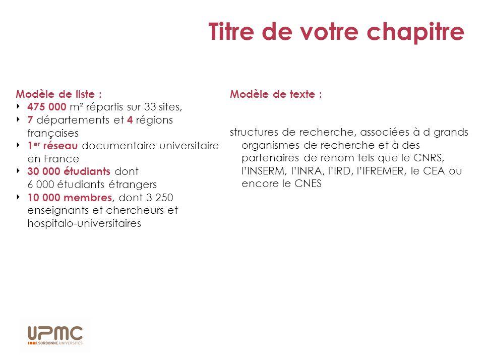 Titre de votre chapitre Modèle de liste : ‣ 475 000 m² répartis sur 33 sites, ‣ 7 départements et 4 régions françaises ‣ 1 er réseau documentaire universitaire en France ‣ 30 000 étudiants dont 6 000 étudiants étrangers ‣ 10 000 membres, dont 3 250 enseignants et chercheurs et hospitalo-universitaires Modèle de texte : structures de recherche, associées à d grands organismes de recherche et à des partenaires de renom tels que le CNRS, l'INSERM, l'INRA, l'IRD, l'IFREMER, le CEA ou encore le CNES