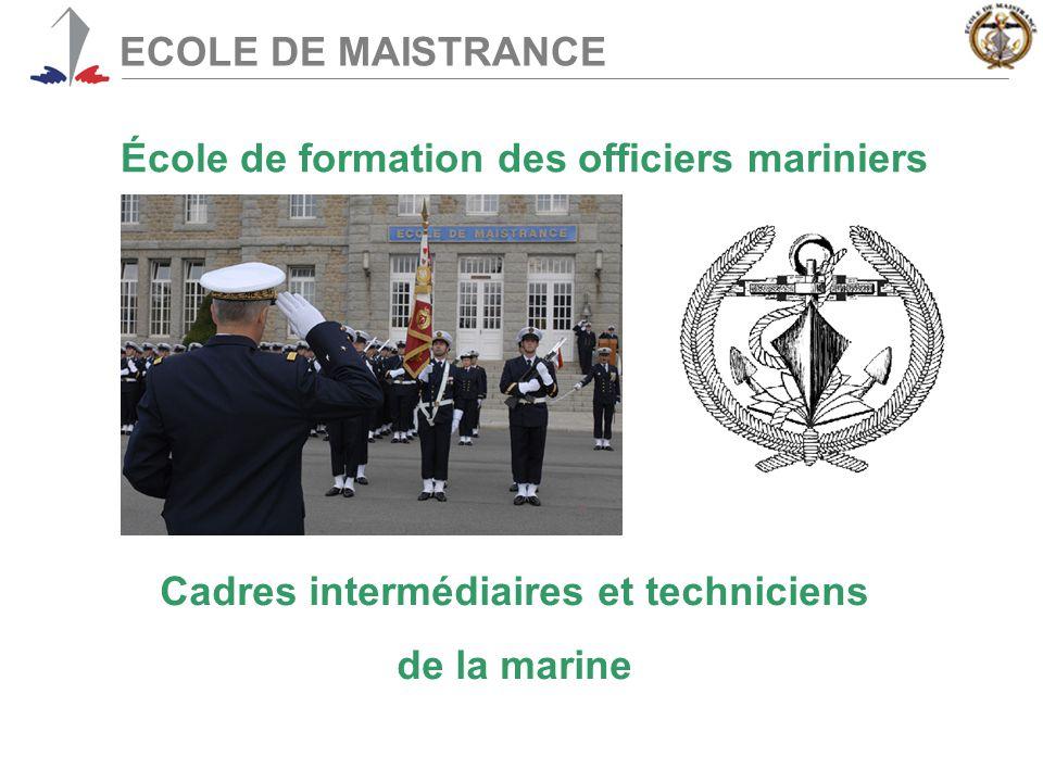 École de formation des officiers mariniers Cadres intermédiaires et techniciens de la marine