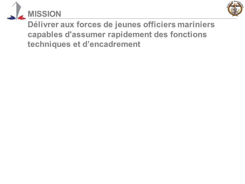 LA FORMATION INITIALE DE L'OFFICIER MARINIER