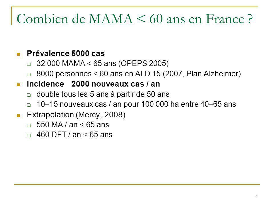 4 Combien de MAMA < 60 ans en France ? Prévalence5000 cas  32 000 MAMA < 65 ans (OPEPS 2005)  8000 personnes < 60 ans en ALD 15 (2007, Plan Alzheime