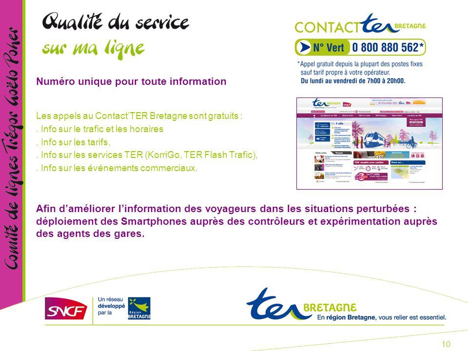 10 Numéro unique pour toute information Les appels au Contact'TER Bretagne sont gratuits :.
