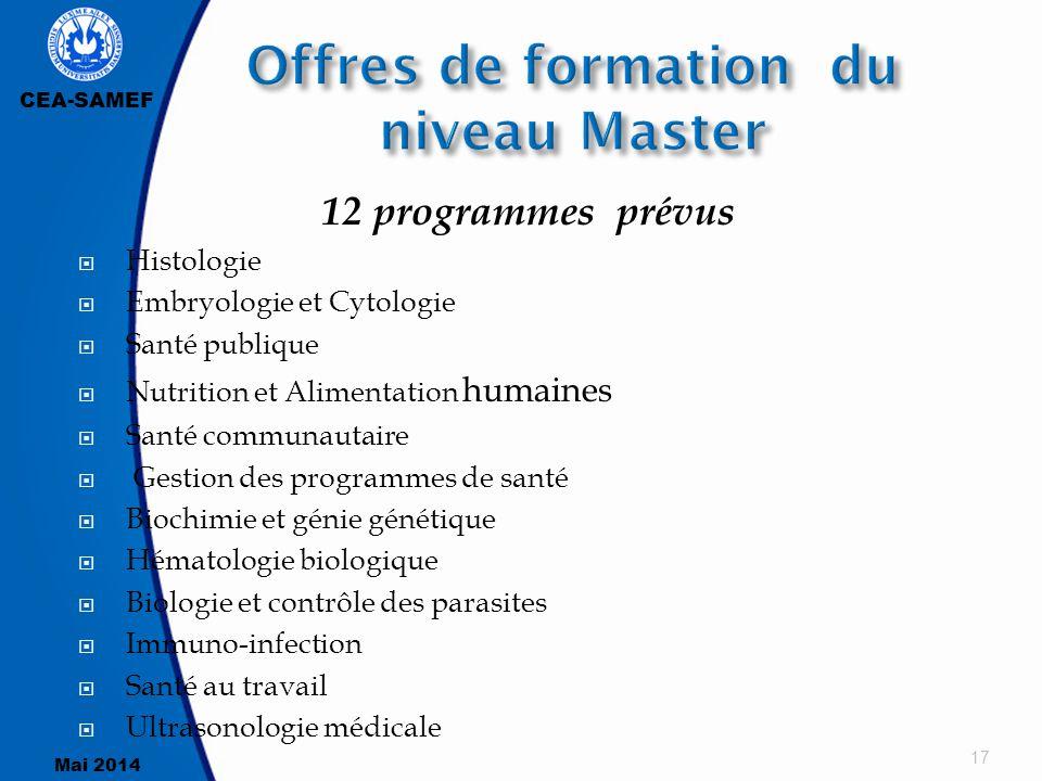 CEA-SAMEF Mai 2014 12 programmes prévus  Histologie  Embryologie et Cytologie  Santé publique  Nutrition et Alimentation humaines  Santé communau