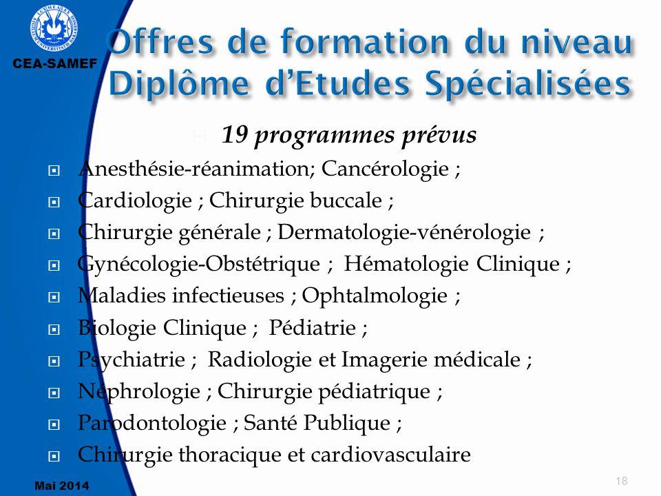 CEA-SAMEF Mai 2014  19 programmes prévus  Anesthésie-réanimation; Cancérologie ;  Cardiologie ; Chirurgie buccale ;  Chirurgie générale ; Dermatol