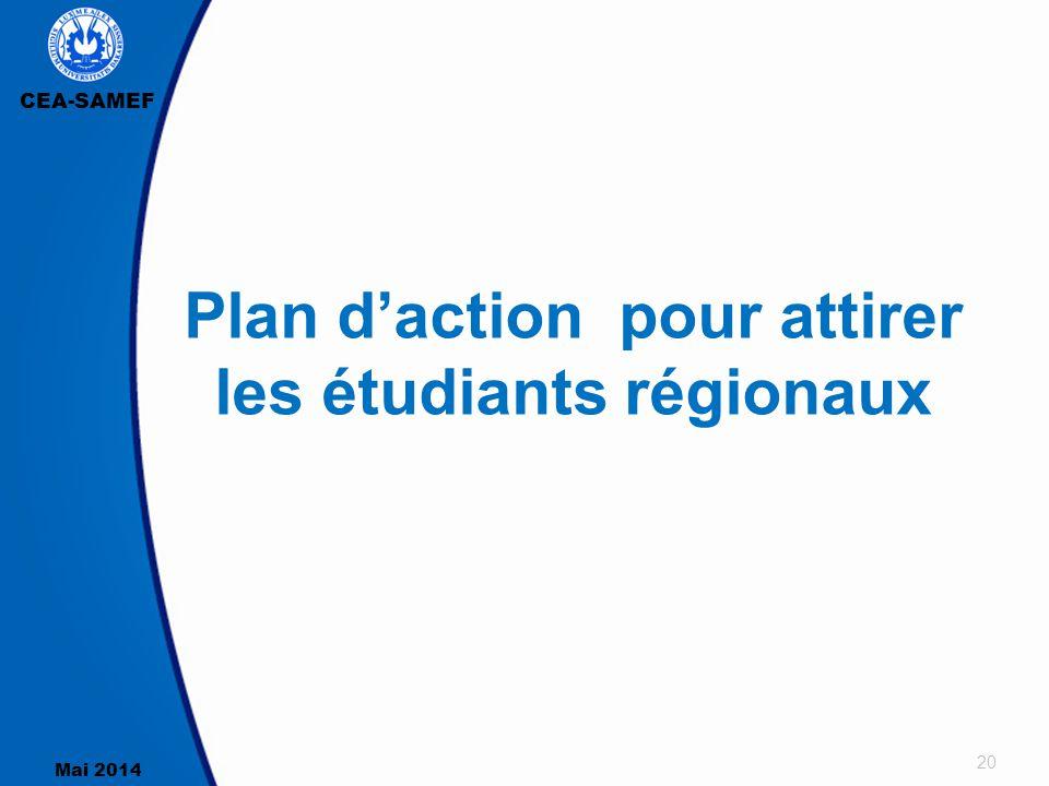 CEA-SAMEF Mai 2014 20 Plan d'action pour attirer les étudiants régionaux