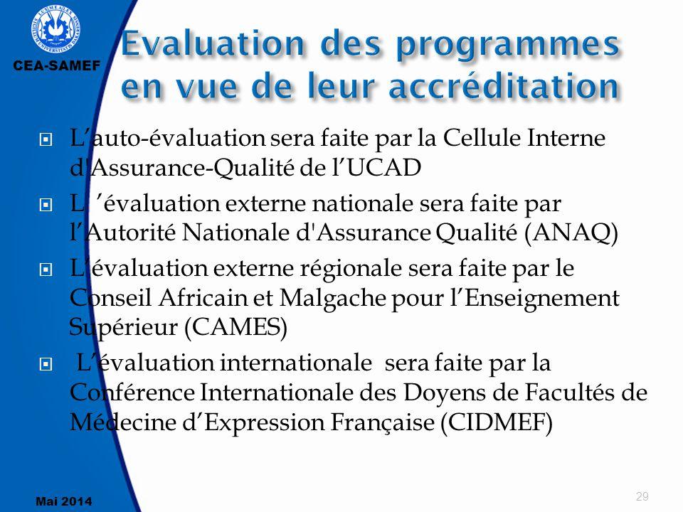 CEA-SAMEF Mai 2014  L'auto-évaluation sera faite par la Cellule Interne d'Assurance-Qualité de l'UCAD  L 'évaluation externe nationale sera faite pa