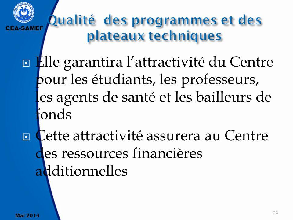 CEA-SAMEF Mai 2014  Elle garantira l'attractivité du Centre pour les étudiants, les professeurs, les agents de santé et les bailleurs de fonds  Cett