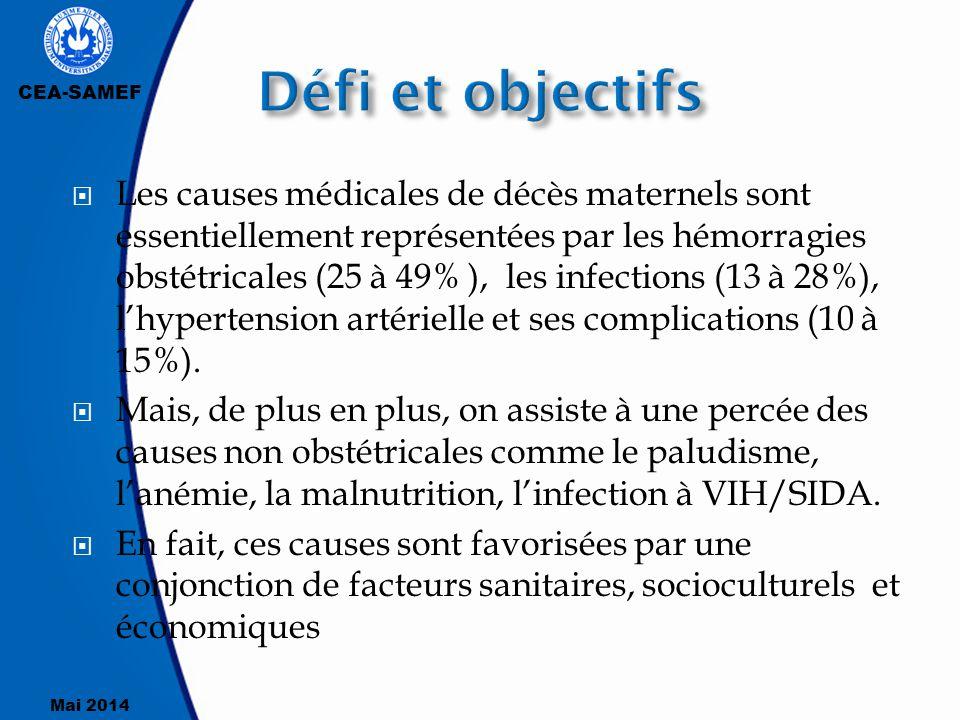 CEA-SAMEF Mai 2014  Les causes médicales de décès maternels sont essentiellement représentées par les hémorragies obstétricales (25 à 49% ), les infe