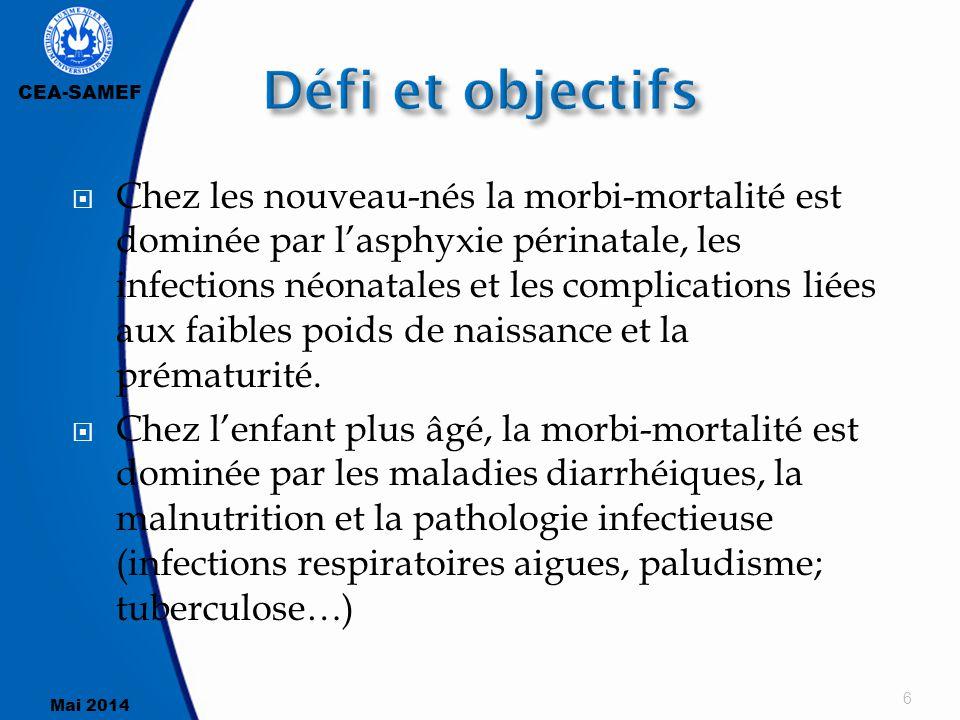 CEA-SAMEF Mai 2014  Chez les nouveau-nés la morbi-mortalité est dominée par l'asphyxie périnatale, les infections néonatales et les complications lié