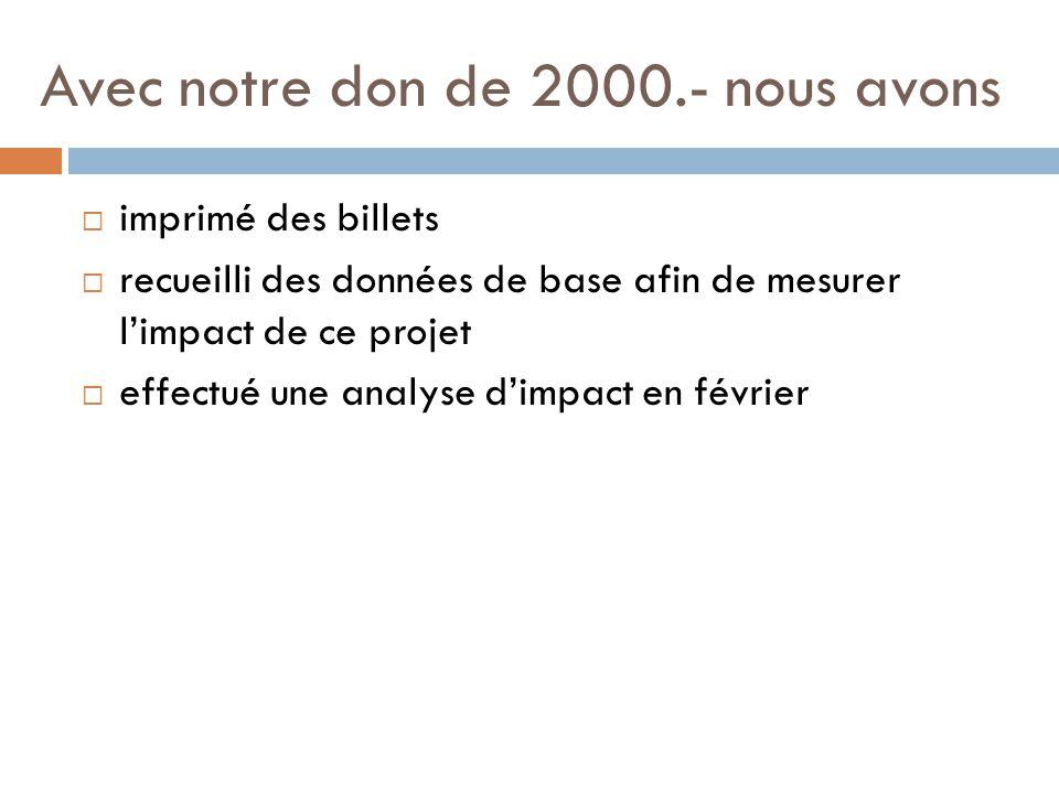 Avec notre don de 2000.- nous avons  imprimé des billets  recueilli des données de base afin de mesurer l'impact de ce projet  effectué une analyse