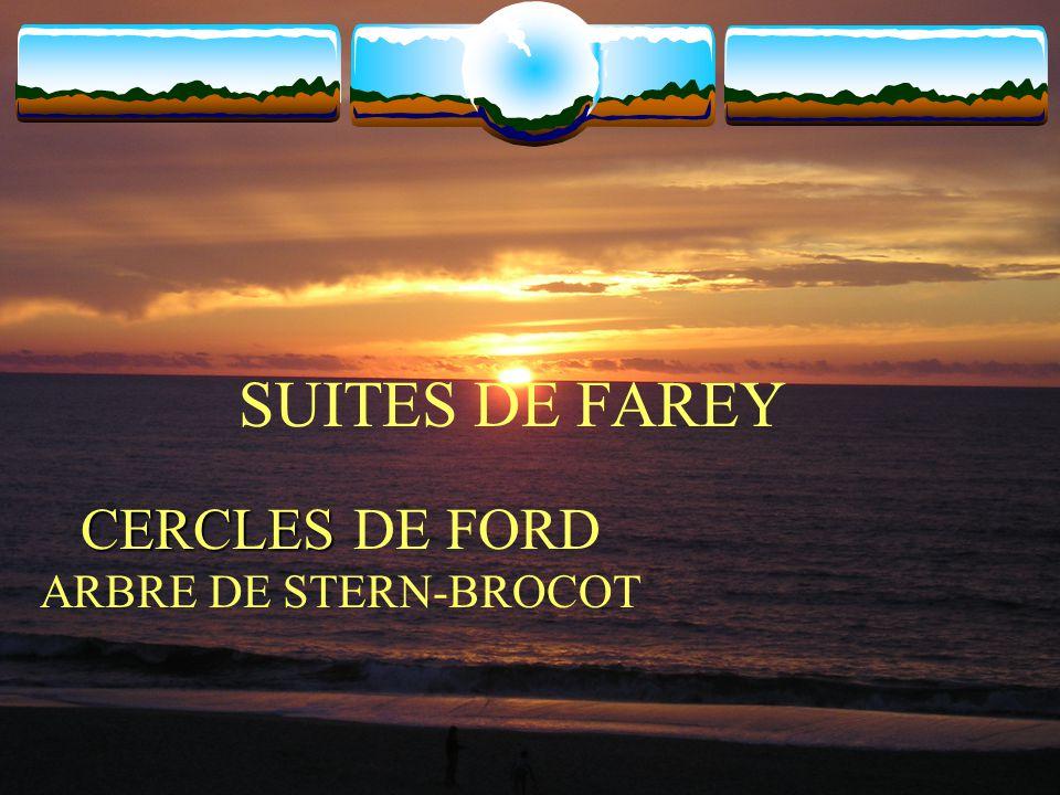 CERCLES CERCLES DE FORD ARBRE DE STERN-BROCOT SUITES DE FAREY