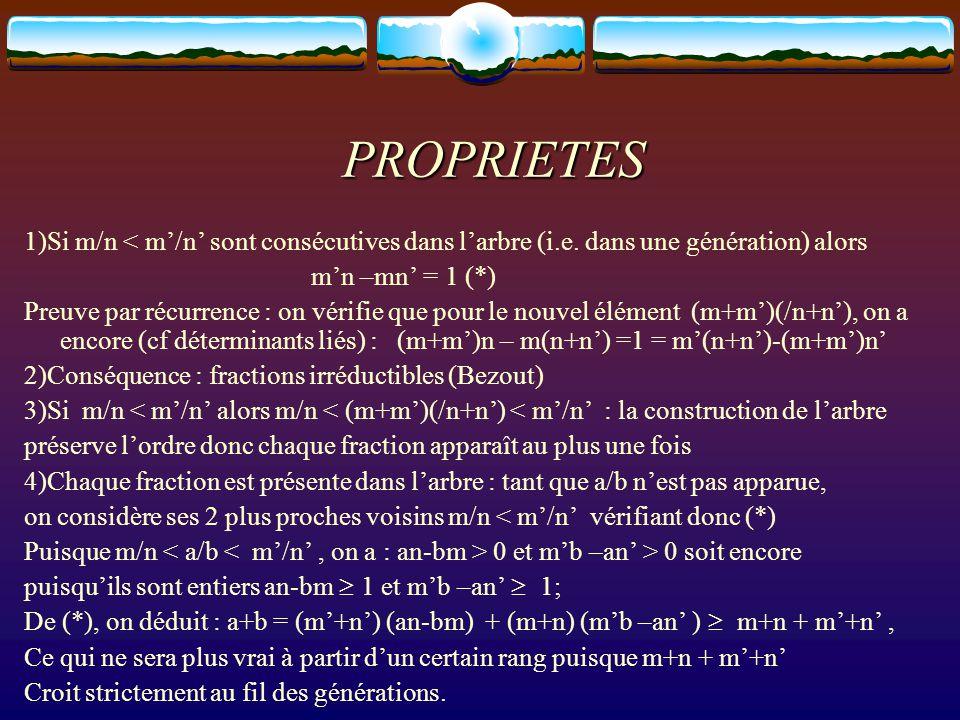 PROPRIETES 1)Si m/n < m'/n' sont consécutives dans l'arbre (i.e. dans une génération) alors m'n –mn' = 1 (*) Preuve par récurrence : on vérifie que po