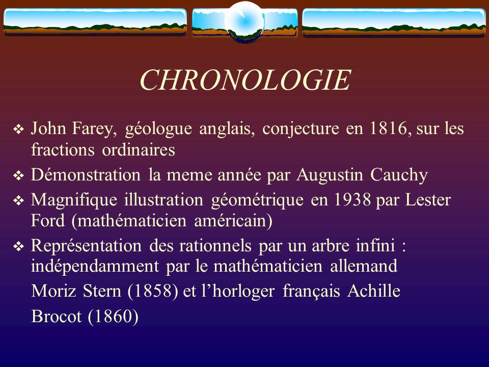 CHRONOLOGIE  John Farey, géologue anglais, conjecture en 1816, sur les fractions ordinaires  Démonstration la meme année par Augustin Cauchy  Magni