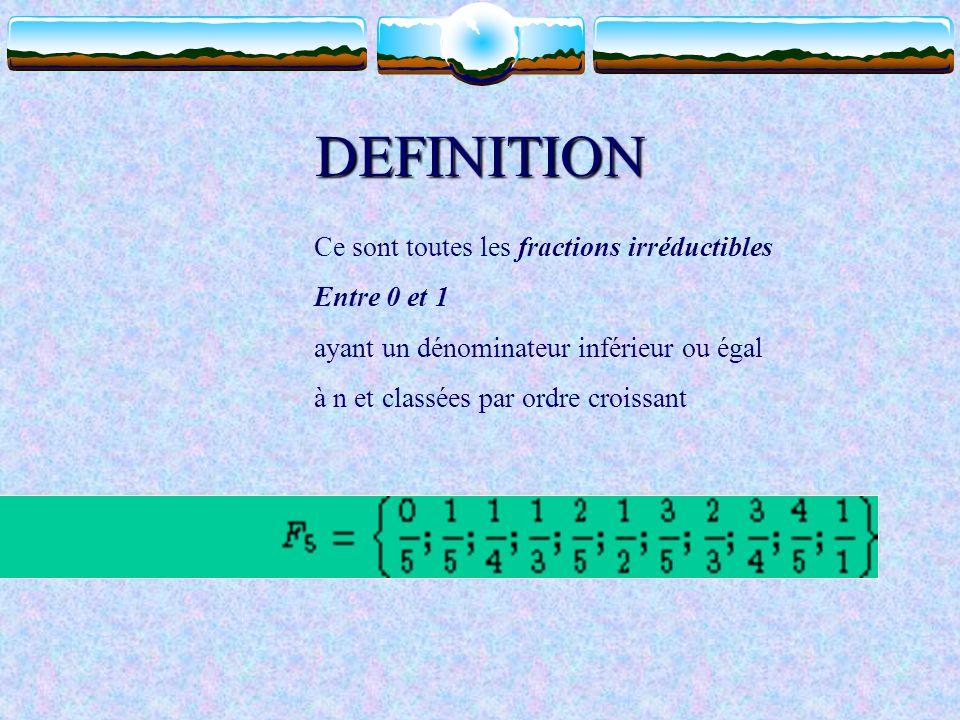 DEFINITION Ce sont toutes les fractions irréductibles Entre 0 et 1 ayant un dénominateur inférieur ou égal à n et classées par ordre croissant