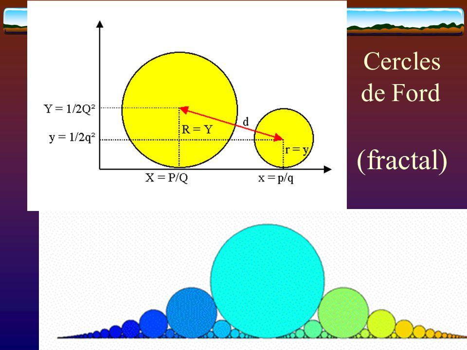 Cercles de Ford (fractal)