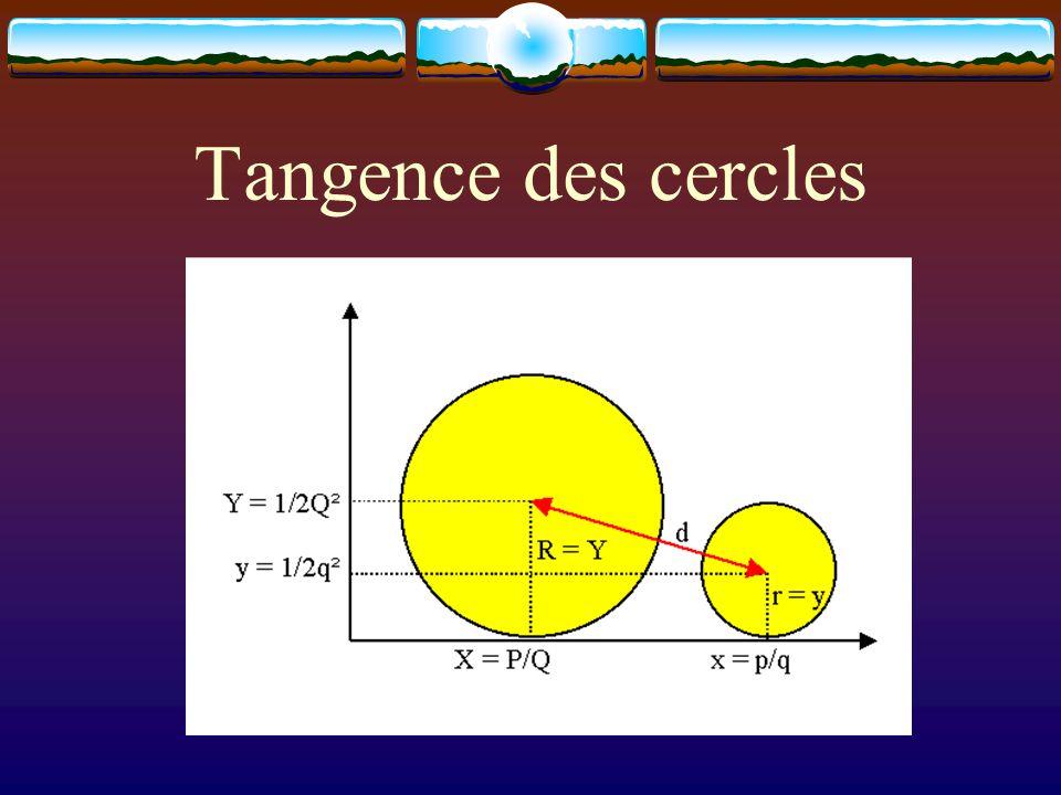 d : distance en rouge t = r + R d² = ( X - x )² + ( Y - y )² t = y + Y d² = X² - 2Xx + x² + Y² - 2Yy + y² t² = y² + 2 yY + Y² d² - t² = ( X - x )² - 4Yy = ( P/Q - p/q )² - 4 (1/2Q².