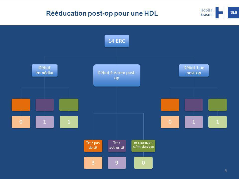 Rééducation post-op pour une HDL 14 ERC Début immédiat 011 Début 4-6 sem post- op Ttt / pas de ttt 3 Ttt / autres ttt 9 Ttt classique + X / ttt classi