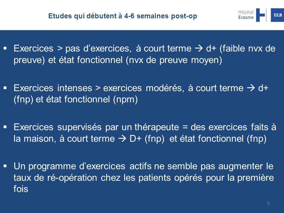 Etudes qui débutent à 4-6 semaines post-op  Exercices > pas d'exercices, à court terme  d+ (faible nvx de preuve) et état fonctionnel (nvx de preuve